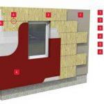 Sistema SATE | La solución perfecta para aislar su casa