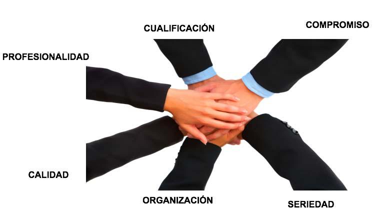 reformas en empresas de Albacete