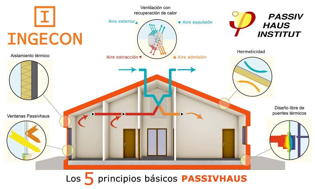 passivhaus en Albacete con INGECON